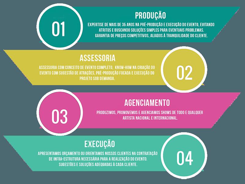 produtora-de-eventos-embrashow-3